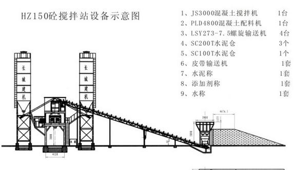 HZS180水泥商砼搅拌站地基图
