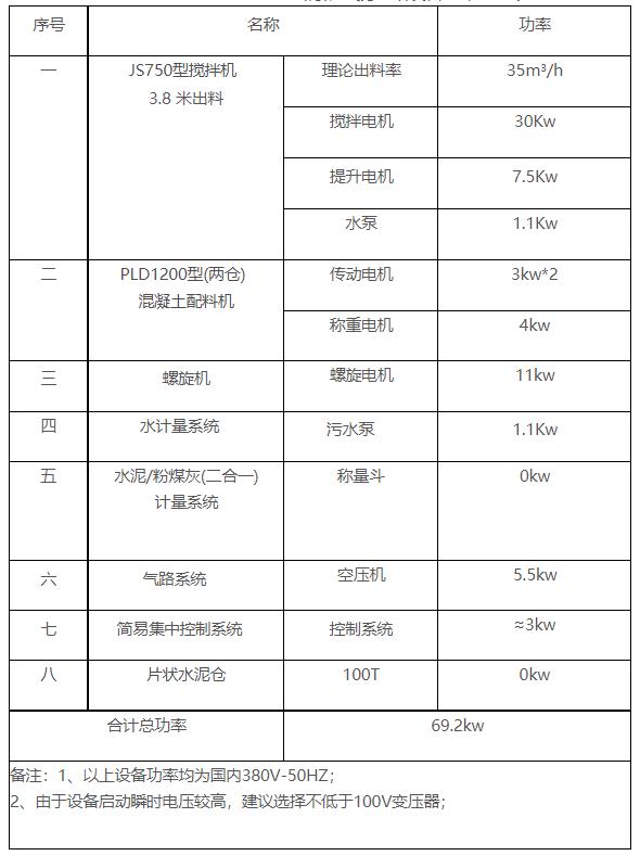 35混凝土搅拌站功率一览表